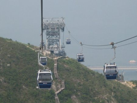 ngong ping 360, hong kong attractions