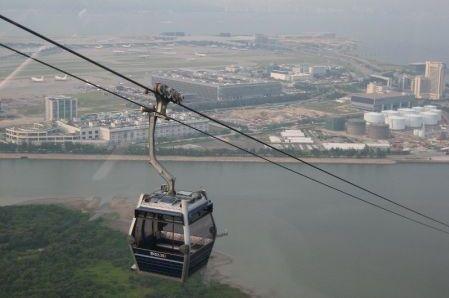 hongkong ngong ping 360